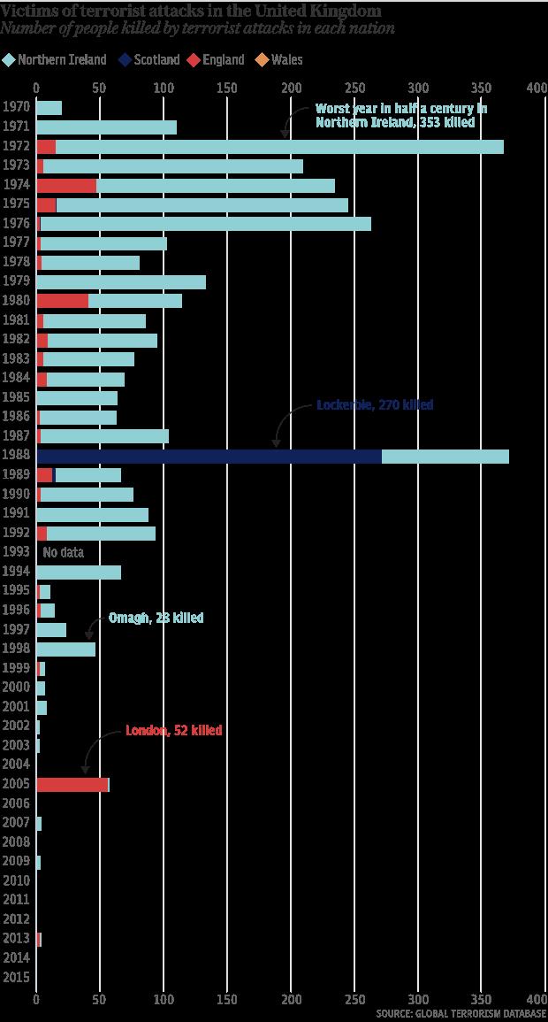 uk-terror-deaths